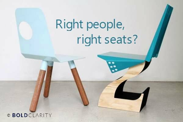 HR Tools - right people, right seats